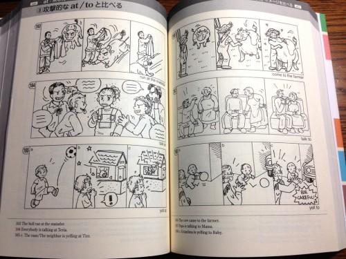 前置詞の本