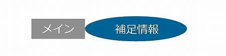 図(補う感覚)2