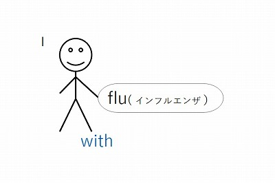 with flu